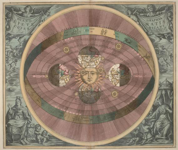 Copernican-system