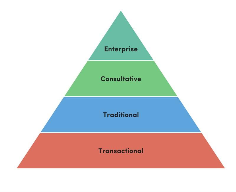 Pyramid-Scheme-800x650